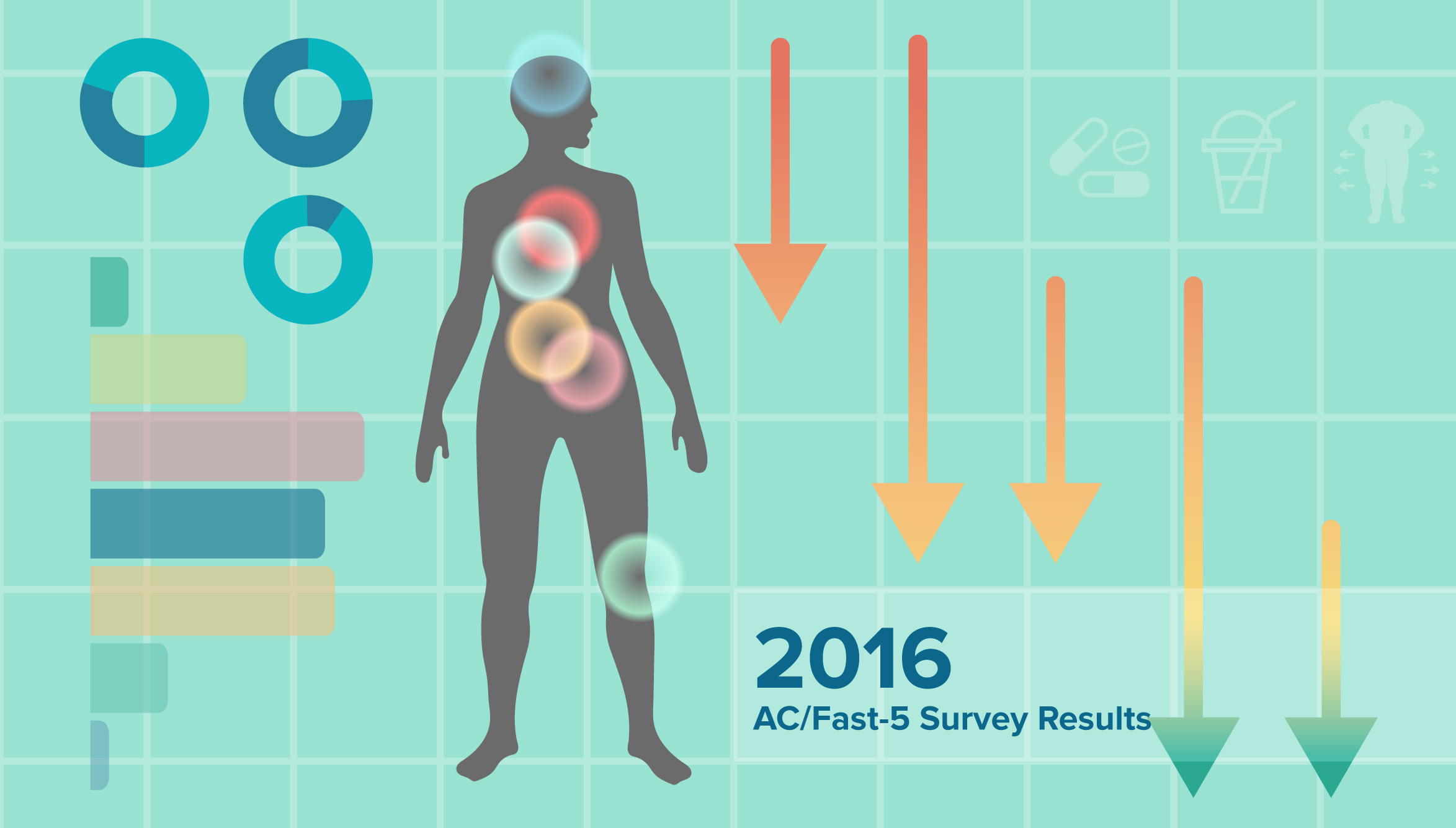 [INFOGRAPHIC] 2016 AC/Fast-5 Survey Results